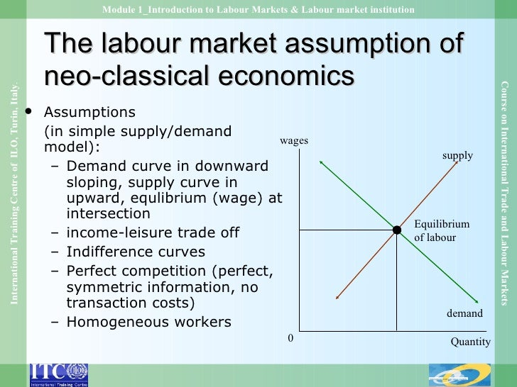 Module 1 introduction to labour markets & labour market institution f…