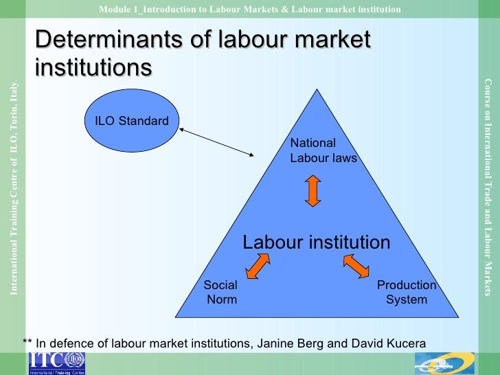 an introduction to the history of the labor market Company history company and overpriced for the american market its environmentally advanced lineup with the introduction of the world's first.