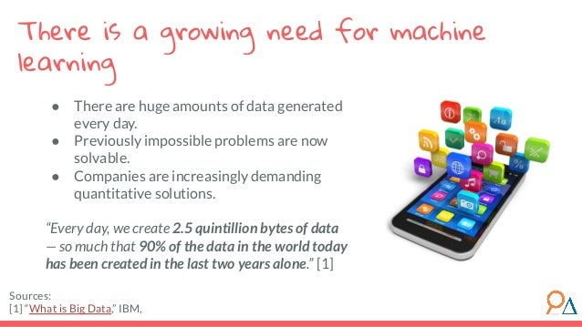 """There is a growing need for machine learning Sources: [1] """"What is Big Data,"""" IBM, ● There are huge amounts of data genera..."""