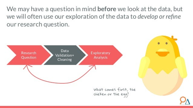 We may have a question in mind before we look at the data, but we will often use our exploration of the data to develop or...