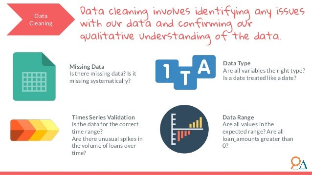 Data cleaning involves identifying any issues with our data and confirming our qualitative understanding of the data. Data...