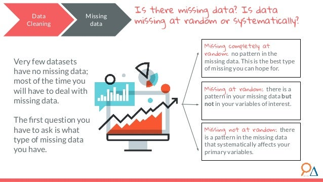Data Cleaning Is there missing data? Is data missing at random or systematically? Very few datasets have no missing data; ...