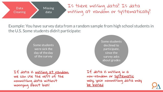 Example: You have survey data from a random sample from high school students in the U.S. Some students didn't participate:...
