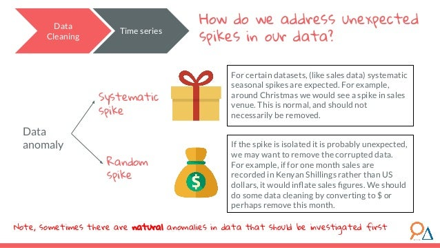 Data Cleaning How do we address unexpected spikes in our data? Data anomaly For certain datasets, (like sales data) system...