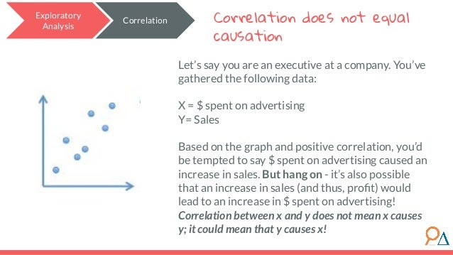 Correlation does not equal causation Exploratory Analysis Let's say you are an executive at a company. You've gathered the...