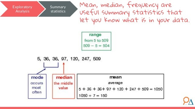 Mean, median, frequency are useful summary statistics that let you know what is in your data. Exploratory Analysis Summary...