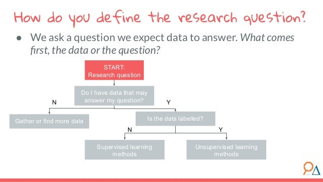 ● We ask a question we expect data to answer. What comes first, the data or the question? How do you define the research qu...
