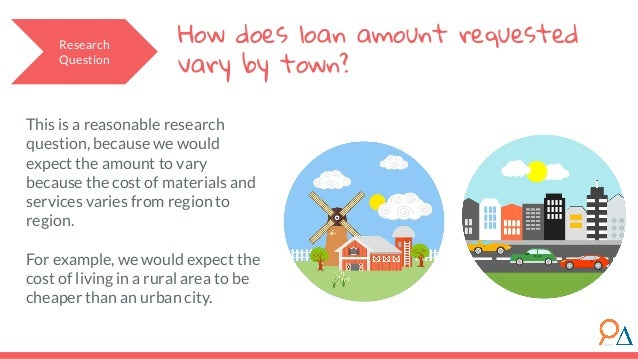 Research Question How does loan amount requested vary by town? This is a reasonable research question, because we would ex...