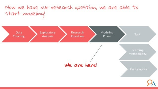 Now we have our research question, we are able to start modeling! Research Question Exploratory Analysis Modeling Phase Pe...