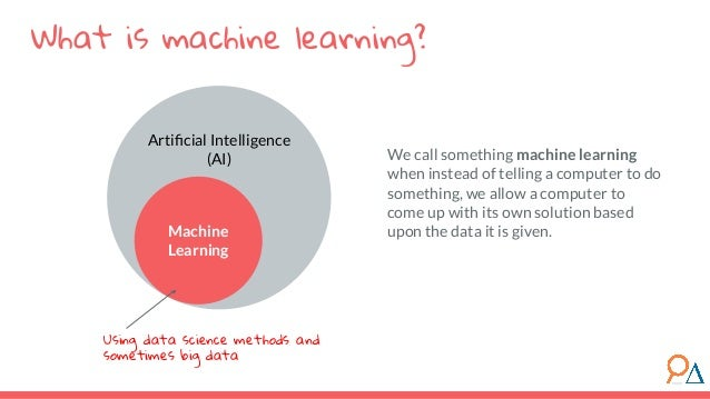What is machine learning? Artificial Intelligence (AI) Machine Learning Using data science methods and sometimes big data W...