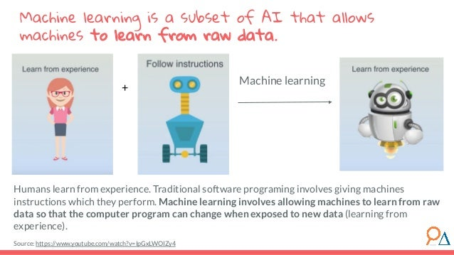 Machine learning is a subset of AI that allows machines to learn from raw data. Humans learn from experience. Traditional ...