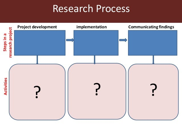 why are literature reviews important in research