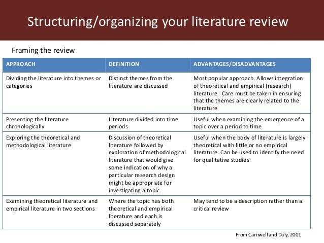 https://image.slidesharecdn.com/module1literaturereview-revised16-09-13-140311031218-phpapp02/95/module-1-literature-review-21-638.jpg?cb\u003d1394507807