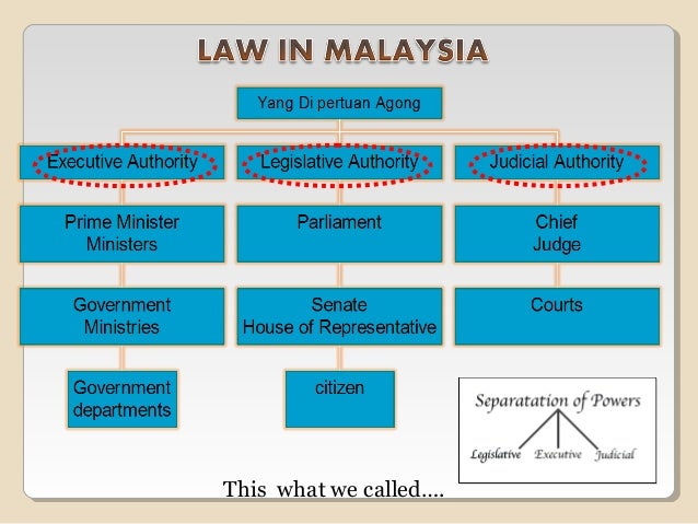 Malaysian Legal System 25703085 on 1