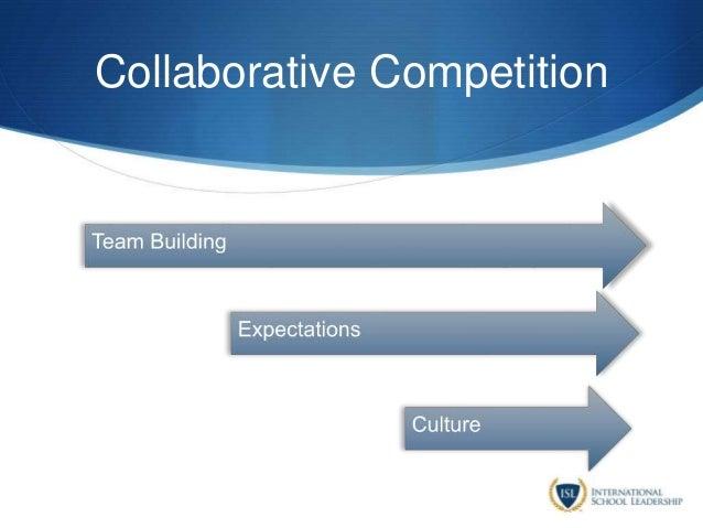 Collaborative Competition