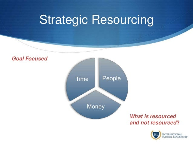 Strategic Resourcing Goal Focused What is resourced and not resourced?
