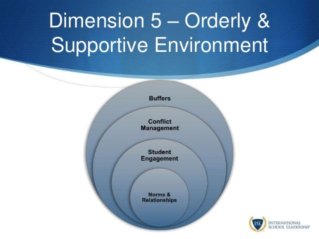 Dimension 5 – Orderly & Supportive Environment