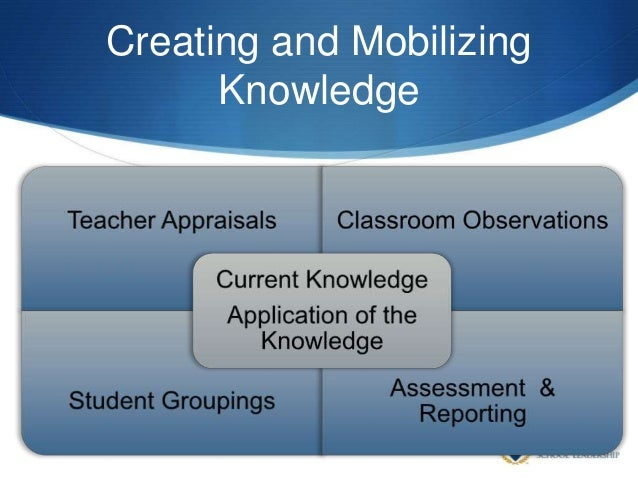 Creating and Mobilizing Knowledge