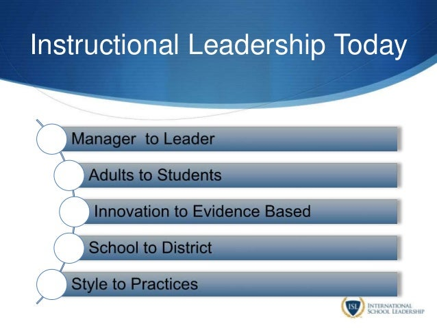 Instructional Leadership Today