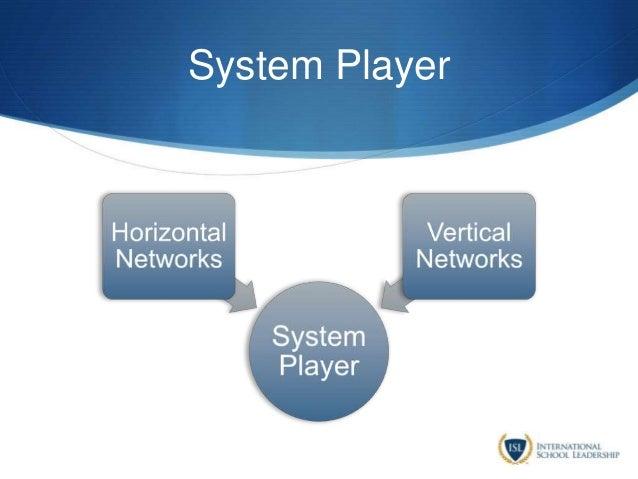 System Player