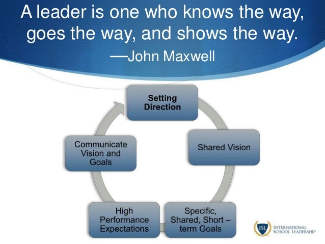 A leader is one who knows the way, goes the way, and shows the way. —John Maxwell