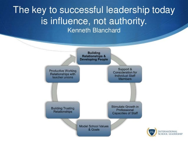The key to successful leadership today is influence, not authority. Kenneth Blanchard