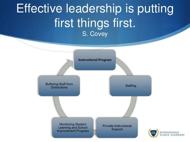 Effective leadership is putting first things first. S. Covey