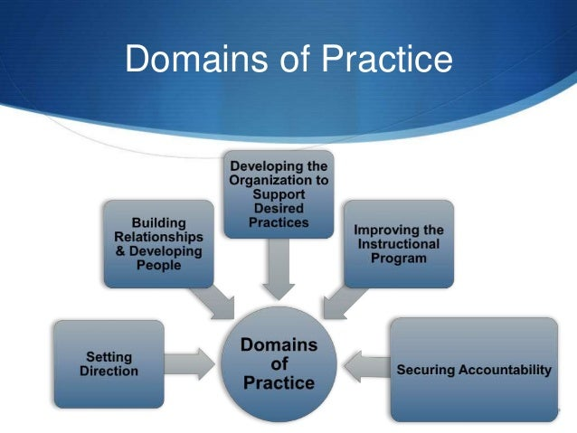 Domains of Practice