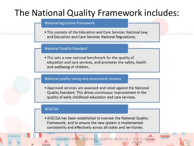 how to access nqf nqs learning frame work