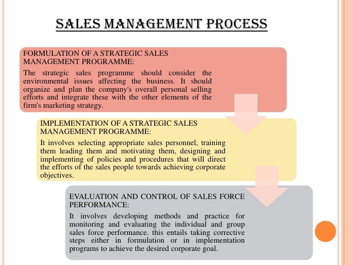 methods of controlling sales force
