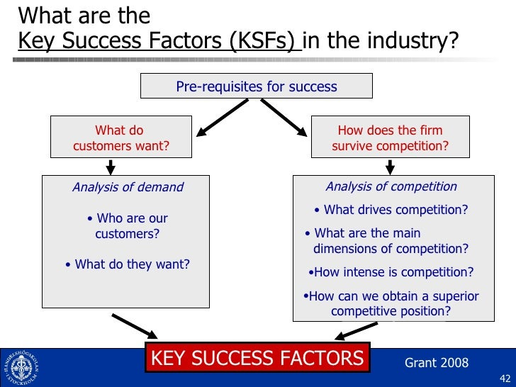 what are the key success factors in senseo industry Industry key success factors allow companies to determine which strategies and plans they should focus on first when looking to transform their company from good to great.