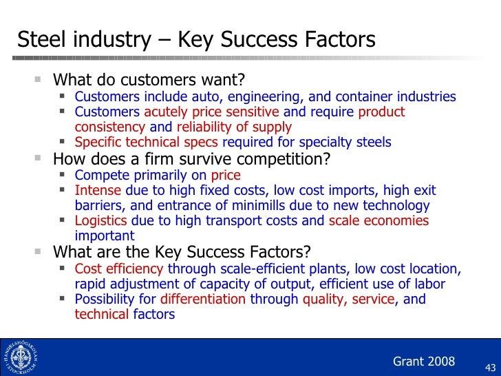 Key success factors in financial service industry