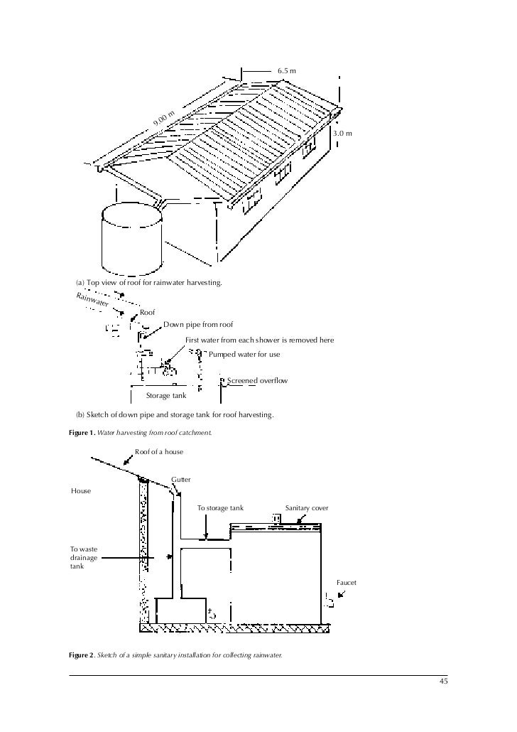 Roof Catchment Water & Combined Sewer System Schematic