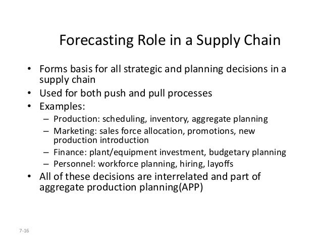 demand forecasting in supply chain As technological solutions bolster the landscape for demand forecasting, two  trends  logility, offers a complete supply chain management and that features a .