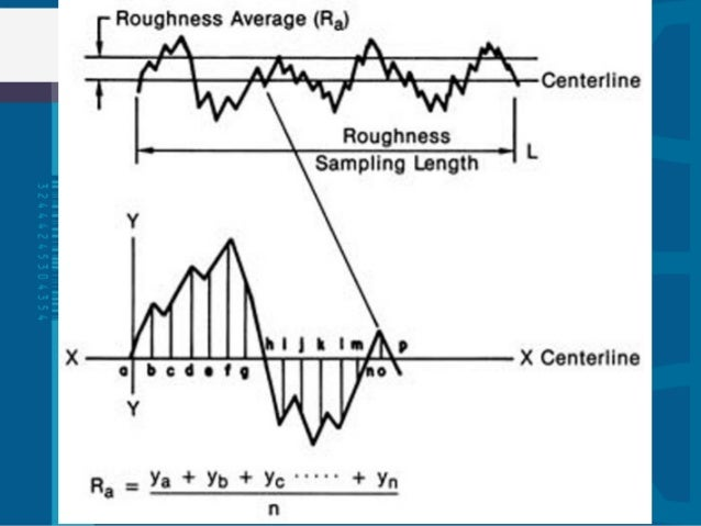 Comparators, Surface Flatness, Surface Roughness,
