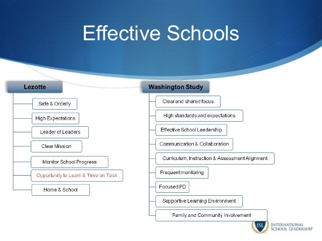 chracteristics of effective school principals Identified various characteristics of improving and effective schools educational  effective school leadership, listed as one of the characteristics,.