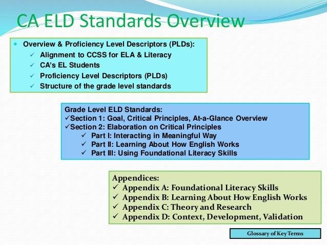 Module 2: ELD Standards