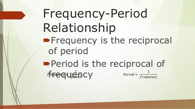 reciprocal period and frequency wave image collections