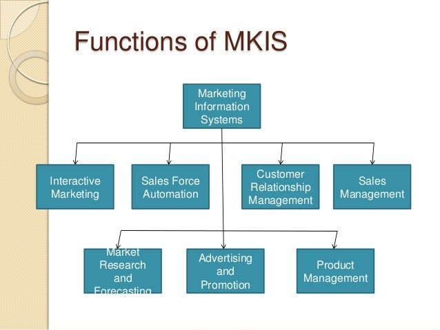 a report on the management functions There are several different processes of management, but four old-fashioned, but key functions that provide the technology of management are identified.