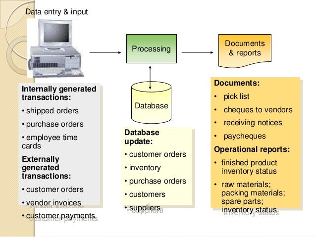 fedex information system transaction processing systems A transaction processing system or transaction processing monitor is a set of information which process the data transaction in database system that monitors tr.