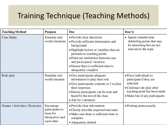 Module A Lesson Plan Basic Instructional Skills - Training lesson plan template