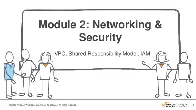 1© 2016 Amazon Web Services, Inc. or its affiliates. All rights reserved. Module 2: Networking & Security VPC, Shared Resp...