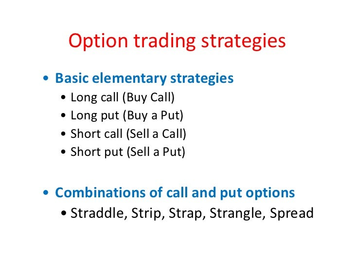Nse option trading strategies module