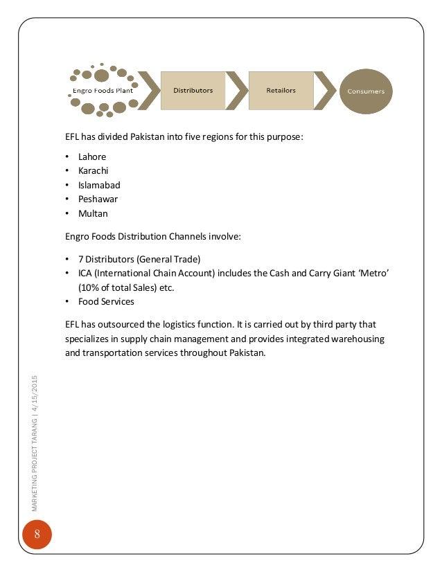 Marketing Term Report on Tarang
