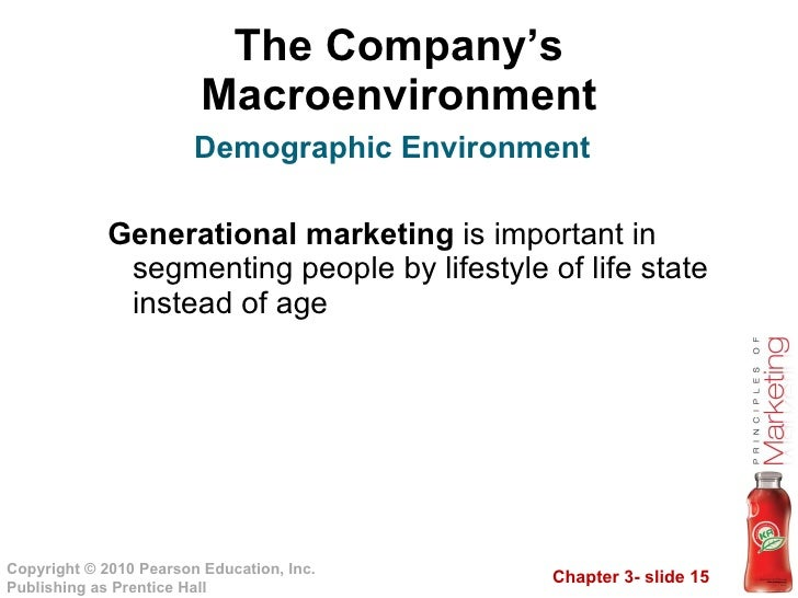 the marketing environment Describe the external marketing environment in which businesses operate   unfortunately, there are other forces at work in the marketing world—forces over .