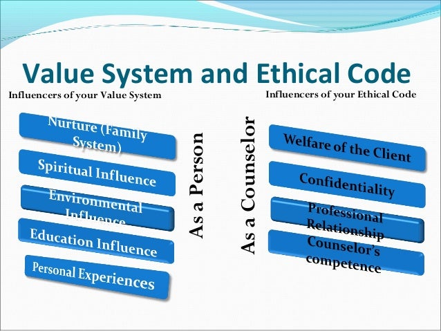 ethical system Ethical systems is a collaboration of top researchers, most of whom are faculty at leading business schools we all share the conviction, backed by research, that in.