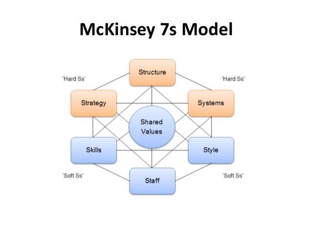 easy jet mckinsey 7s internal analysis Imieniny obchodzą: aleksander, amelia, aniela, filip, january, radziwoj, rufina, samson, sylwan, sylwana, witalis.