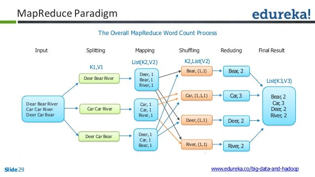 HADOOP MAPREDUCE EPUB DOWNLOAD