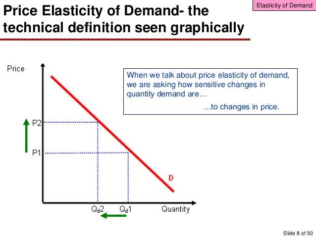 measurement of elasticity of demand pdf