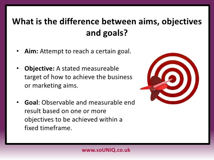 aim and objective Aims are general statements concerning the overall goals, ends or intentions of  teaching objectives are the individual stages that learners must achieve on the.
